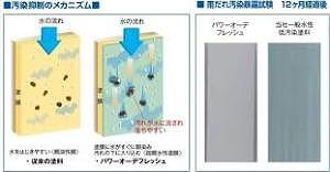 超低汚染型塗料