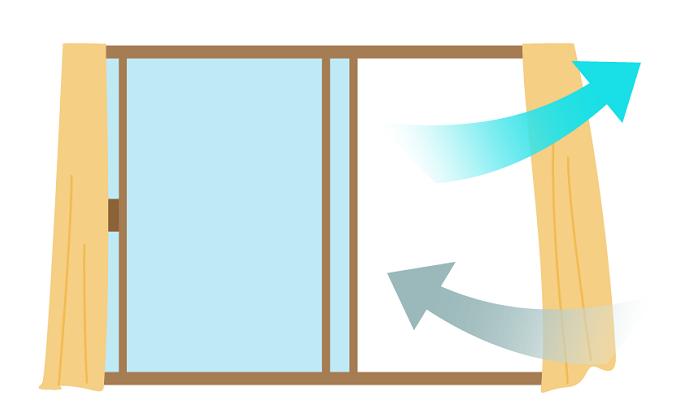 窓の養生期間 換気