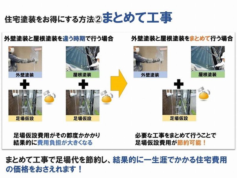 【住宅塗装の価格をおさえる方法2】まとめて工事で足場代節約
