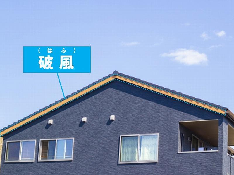 屋根の逆V型になっている箇所が破風の場所