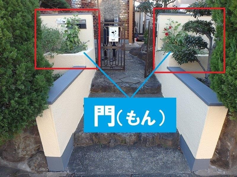 家の部位名称 門